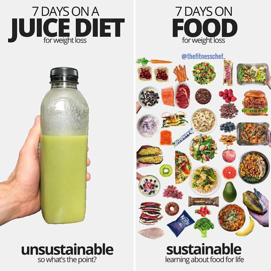 Juice Diet Or Food
