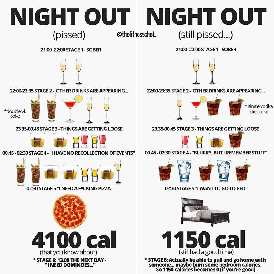 Nights Out Are There To Be Enjoyed. Chances Are That They Aren't Going To Be Enjoyed Fully