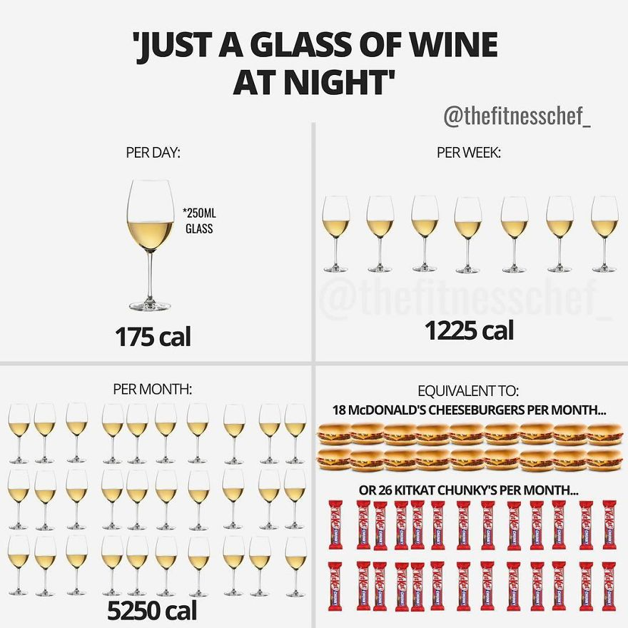 Wine Is Not Bad. It Can Be Enjoyed As Part Of A Fulfilling, Healthy Diet