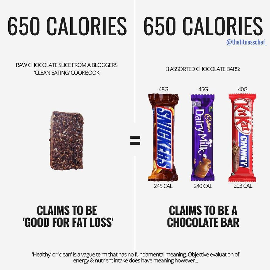 The 'Clean Eating' Trend Has Dominated Social Media For A While Now