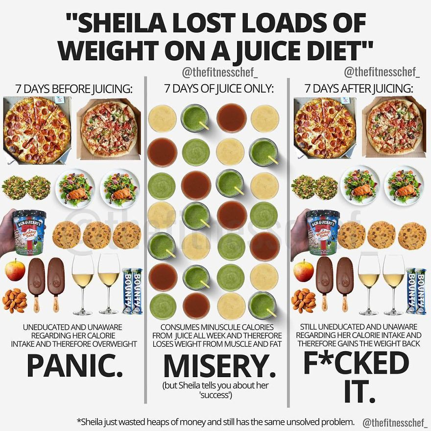 Sheila Is Overweight. She Knows She's Overweight. She Decides To Do Something About Being Overweight