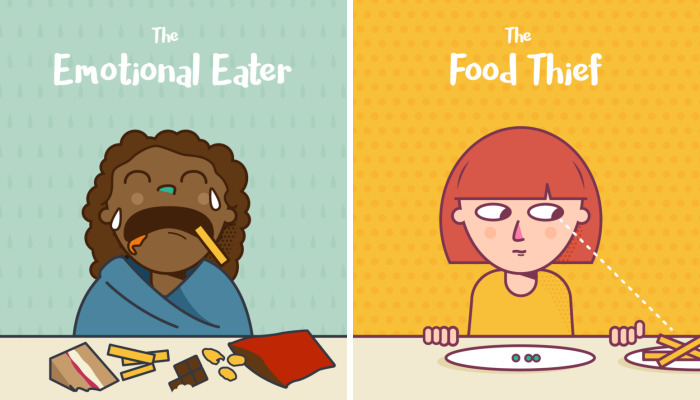 11 Different Types Of Eaters