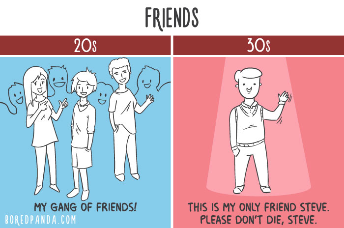 difference between dating in your 20s and 30s