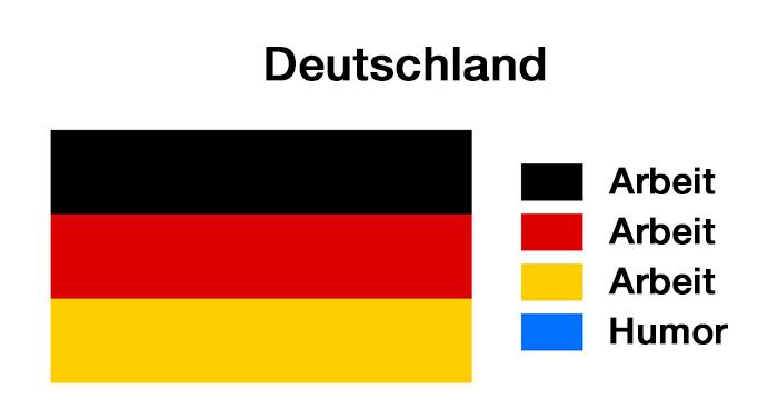 Leute erklären auf lustige Weise die wahre Bedeutung von Flaggen und das Ergebnis ärgert dich vielleicht