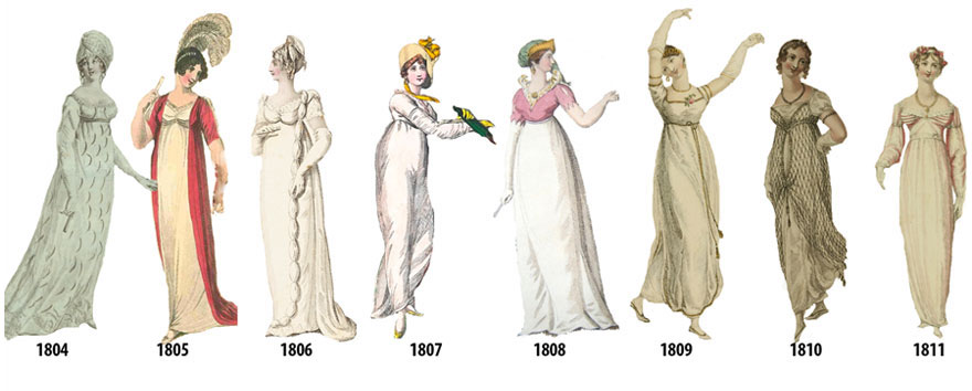 أزياء المرأة