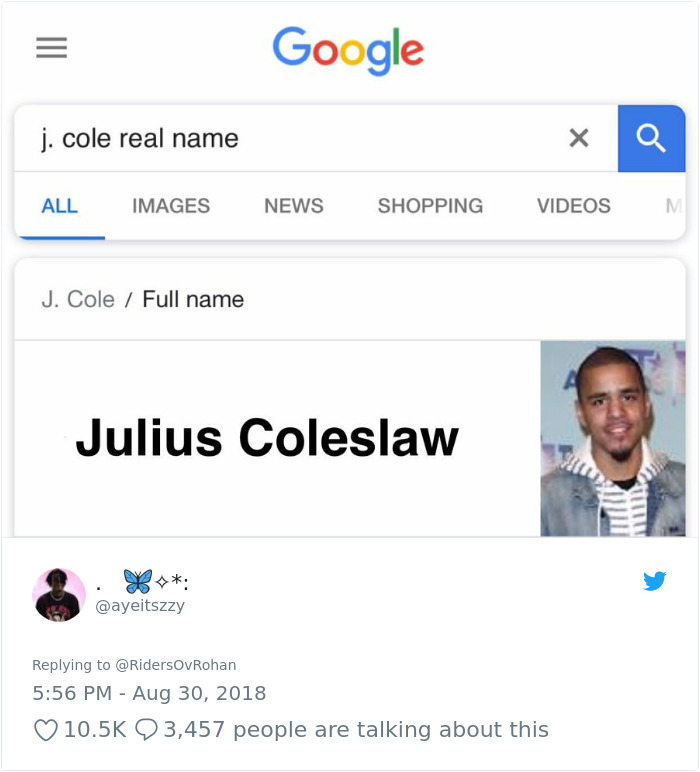 Celebrities Real Names