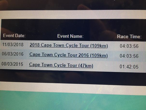 I Achieved The Same Time For The Same Cycle Race 2 Years Apart