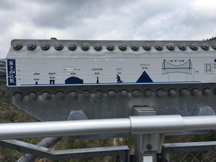 La Altura Del Puente Más Alto De Japón Se Compara Con Godzilla