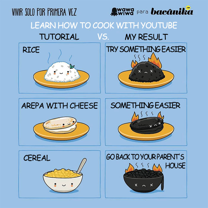 Learn How To Cook With Youtube ... Tutorial Vs. My Result ... Rice ... Try Something Easier ... Arepa With Cheese ... Something Easier ... Cereal ... Go Back To Your Parent's House