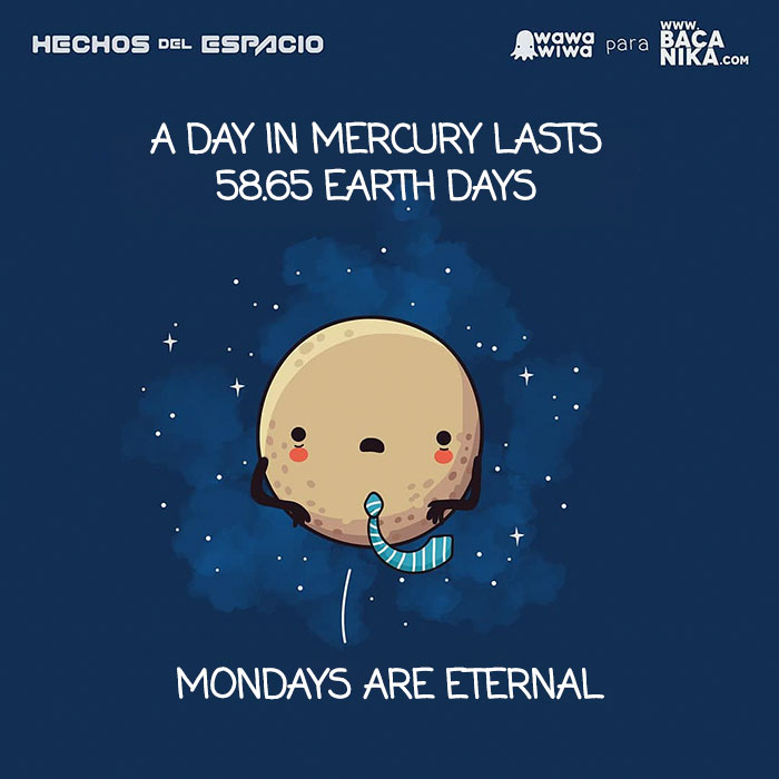 A Day In Mercury Lasts 58.65 Earth Days ... Mondays Are Eternal...