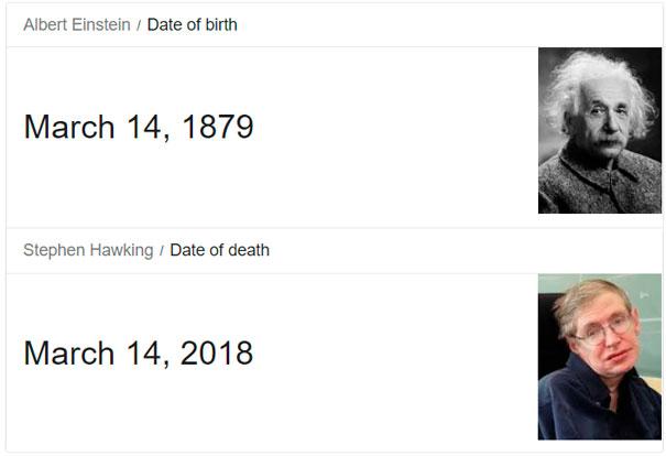 Stephen Hawking Died On Albert Einstein's Birthday