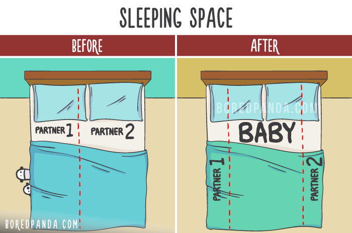 Before After Parenting