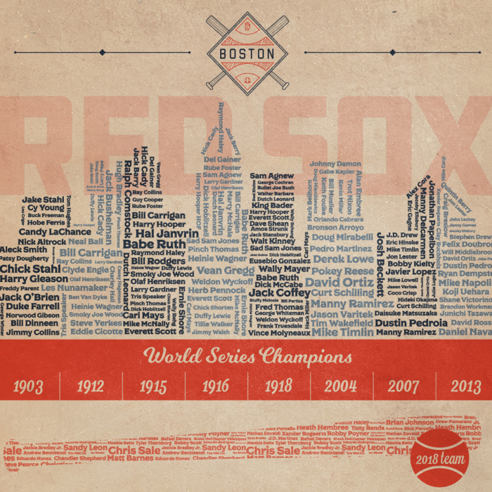 Artist Creates Baseball Art For Every Team In Playoffs To Show Their World Series History