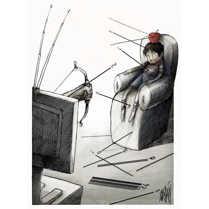 Tv Abuse