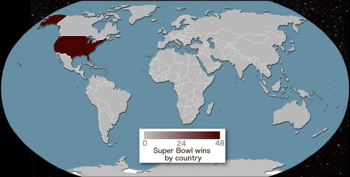 Super Bowl Wins By Country