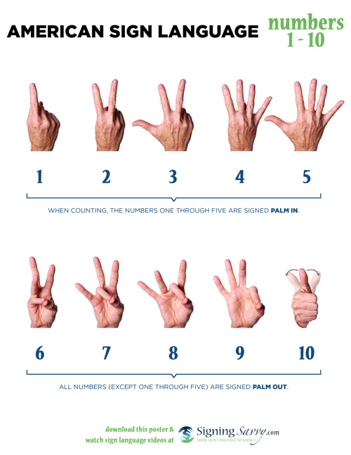 infographic-asl-numbers-1to10-5c28eed3ee4a1.jpg