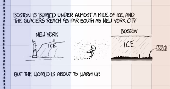This Guy Drew An Eye-Opening Illustration That Shows How Drastically Earth's Temperature Has Changed In The Last 200 Years