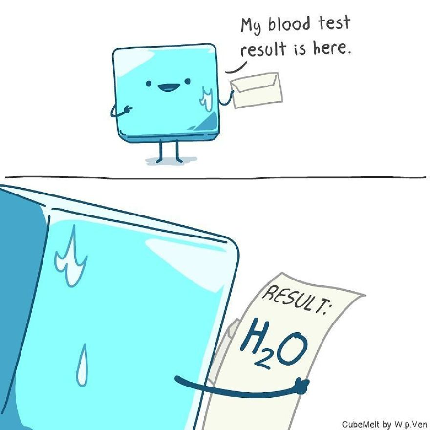 Does Your Blood Type Defines You? Apparently So For Cubemelt
