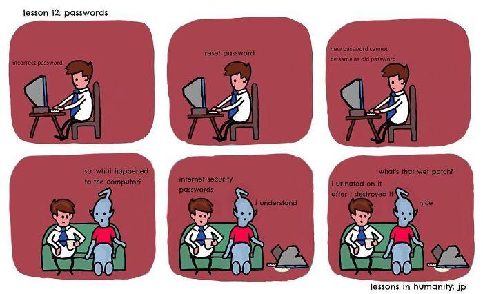Internet Passwords