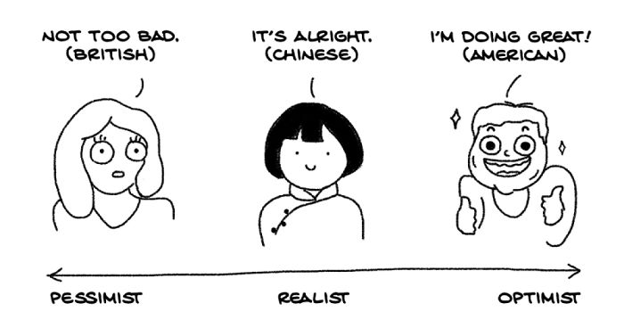 Asian women aging comic idea Most