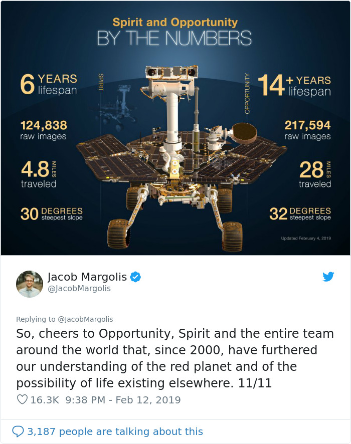 People Post Heartwarming Tributes To NASA's Rover Opportunity Which Stopped Working After 15 Years On Mars
