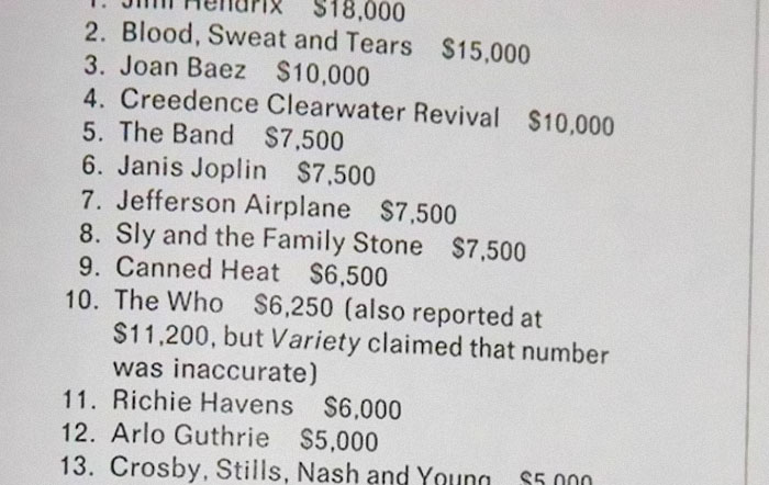 Someone Found Note Listing What Different Musicians Got Paid At Woodstock '69
