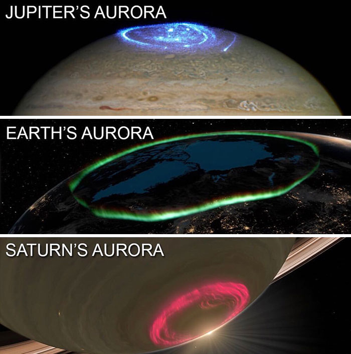 Aurora Of Different Planets