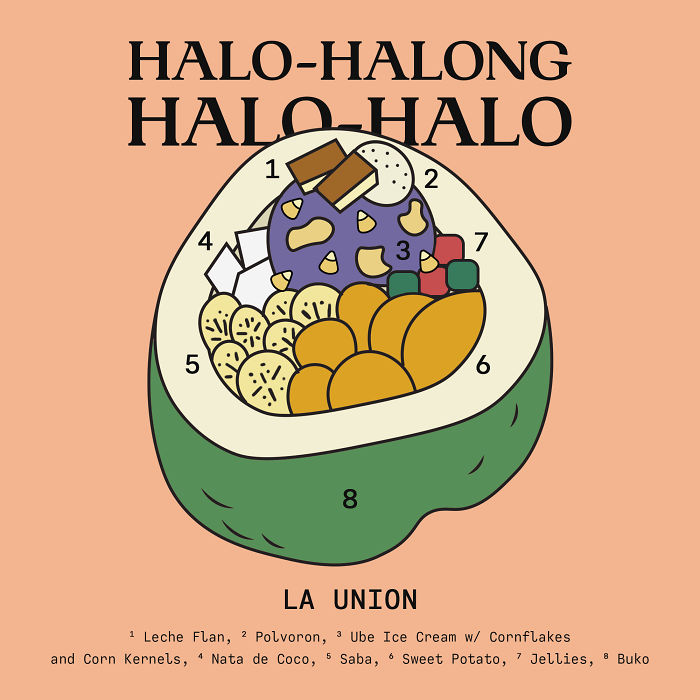 We Make Illustrations Of Different Versions Of A Filipino Dessert Called Halo-Halo