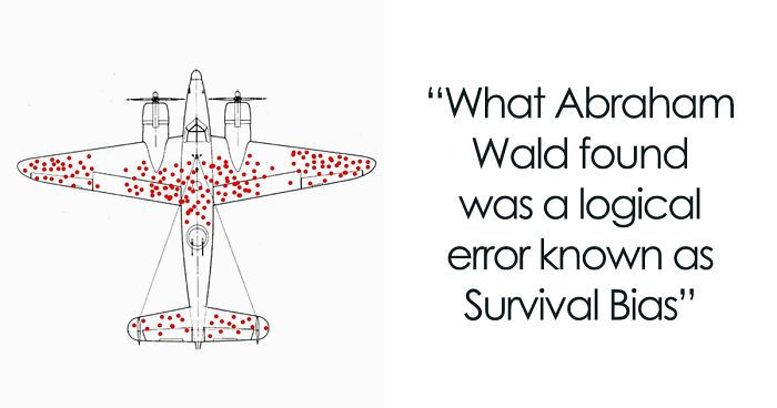 One Man Explains Why WWII Aircraft Were Protected The Wrong Way ...
