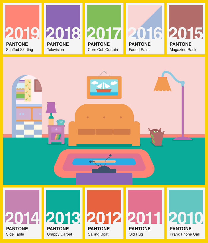 How Did The Simpsons Predict Every Pantone Color Of The Year From 2010 To 2019?