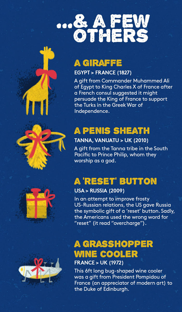 The Weirdest And Most Expensive Gifts That Different Countries Have Ever Exchanged