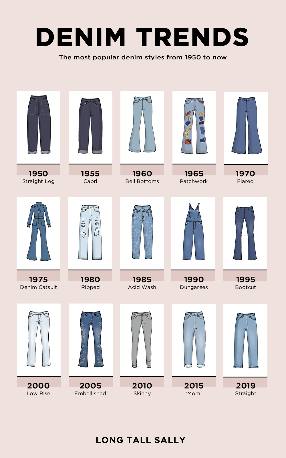 The Most Popular Denim Styles From 1950 To 2019