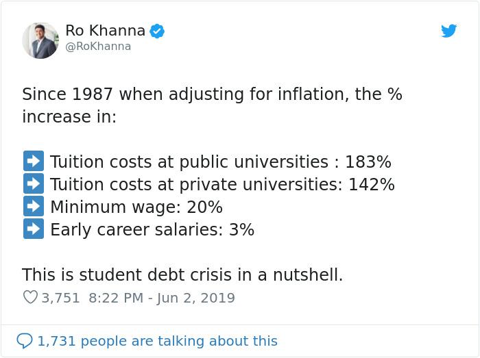 Student-Debt-Crisis-Posts