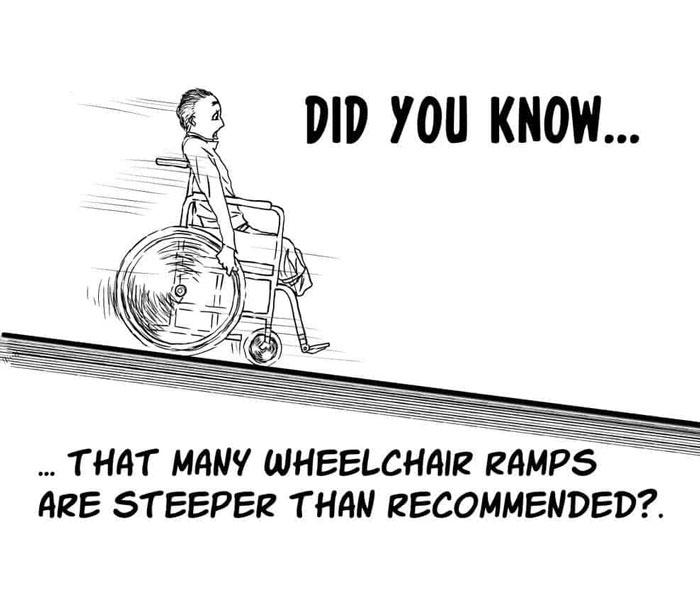 Accessibility-Problems-Drawings-Azari-Mat-Yasir-Malaysia