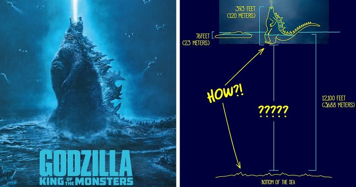 bf5795e443f4 Artist Hilariously Illustrates 10 Ways In Which Godzilla Was Able To Stand  In A 12.100ft Deep Ocean