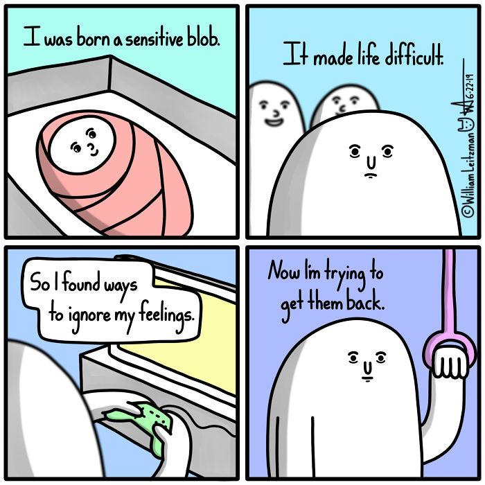 Sensitive Blob