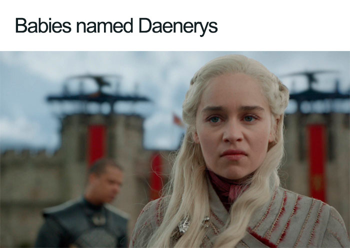 Babies Named Daenerys