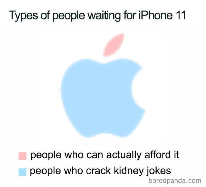 Funny-iPhone-Release-2019-Memes