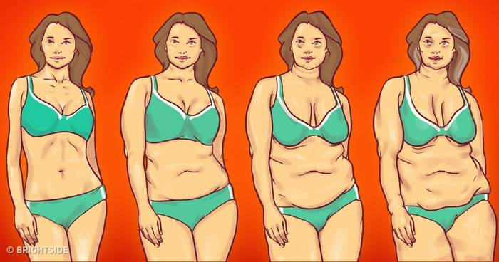 9 Important Symptoms of Hormonal Imbalance That Harm Your Appearance