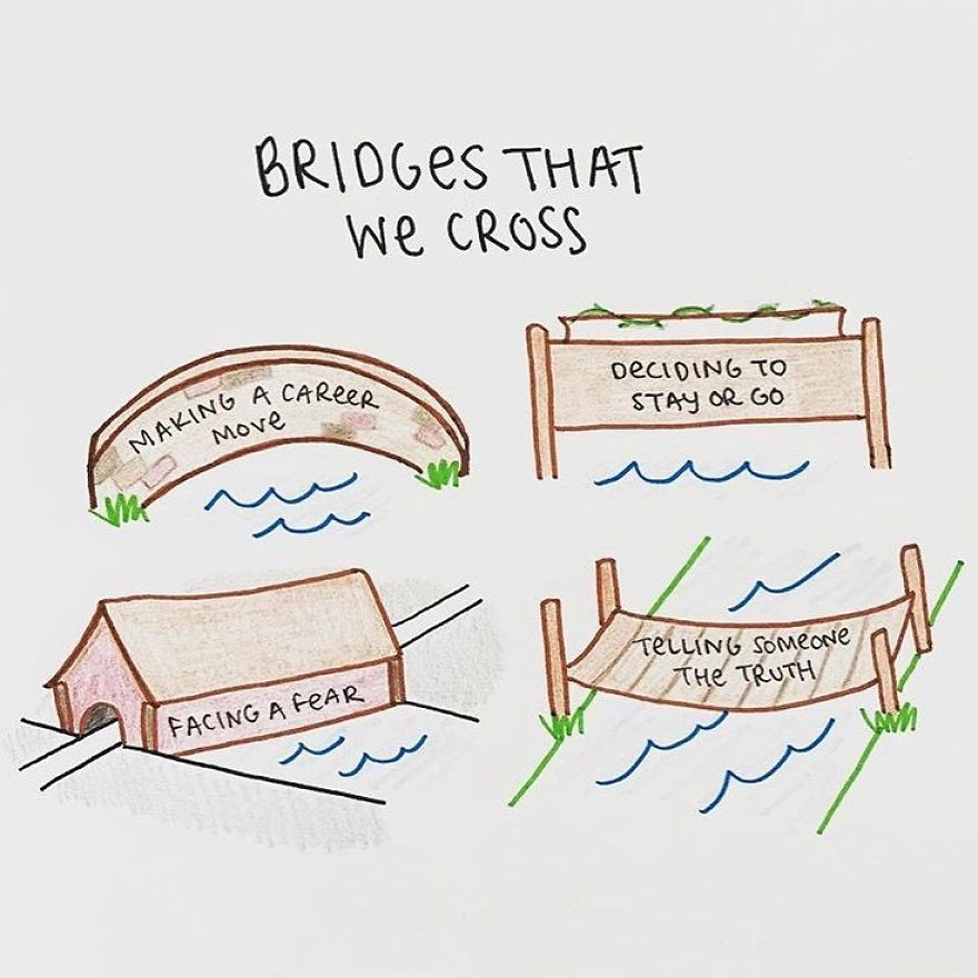 We'll Cross That Bridge When We Get There...