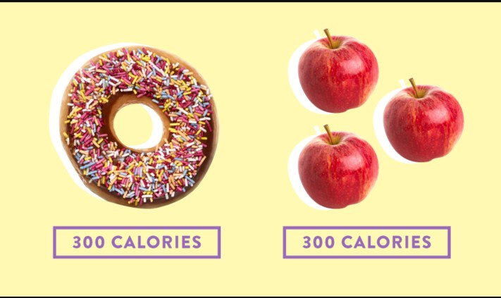 How Many Calories You Need to Eat To Stay Young According To Science?
