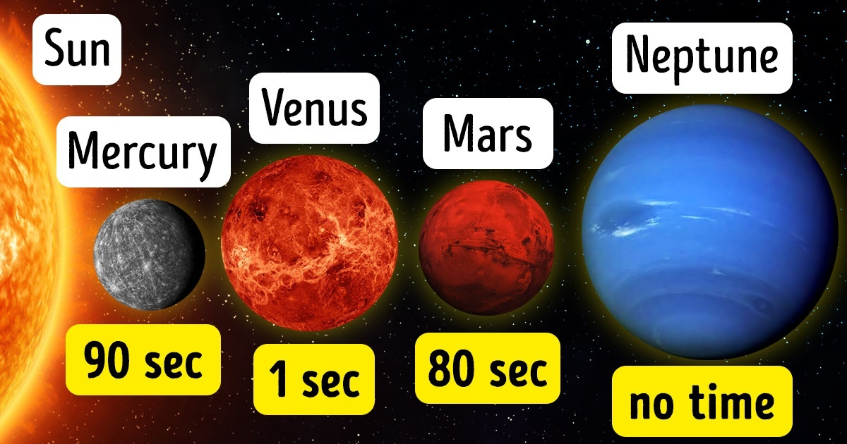 This Is How Long Human Body Would Survive on Every Planet in the Solar System