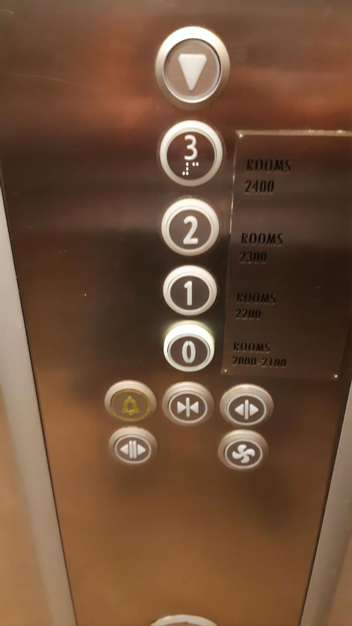 Only The Button 3 Is With Braille