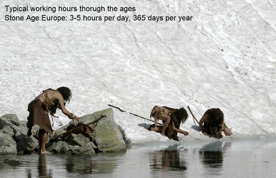 Typical Working Hours Through The Ages
