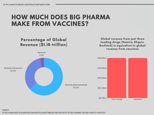 vaccine-profits-5db1c12ca6079-png.jpg