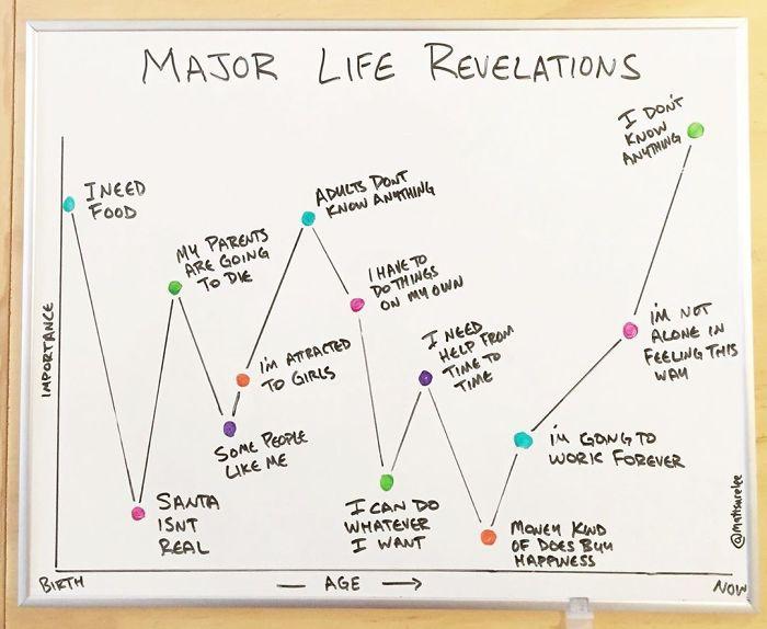 Charts-Matt-Shirley