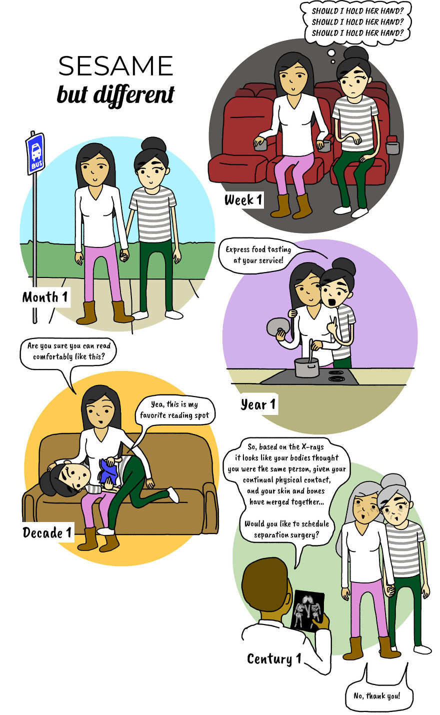 10 Cute And Heartwarming Lesbian Comics I Made About My Relationship With My Girlfriend