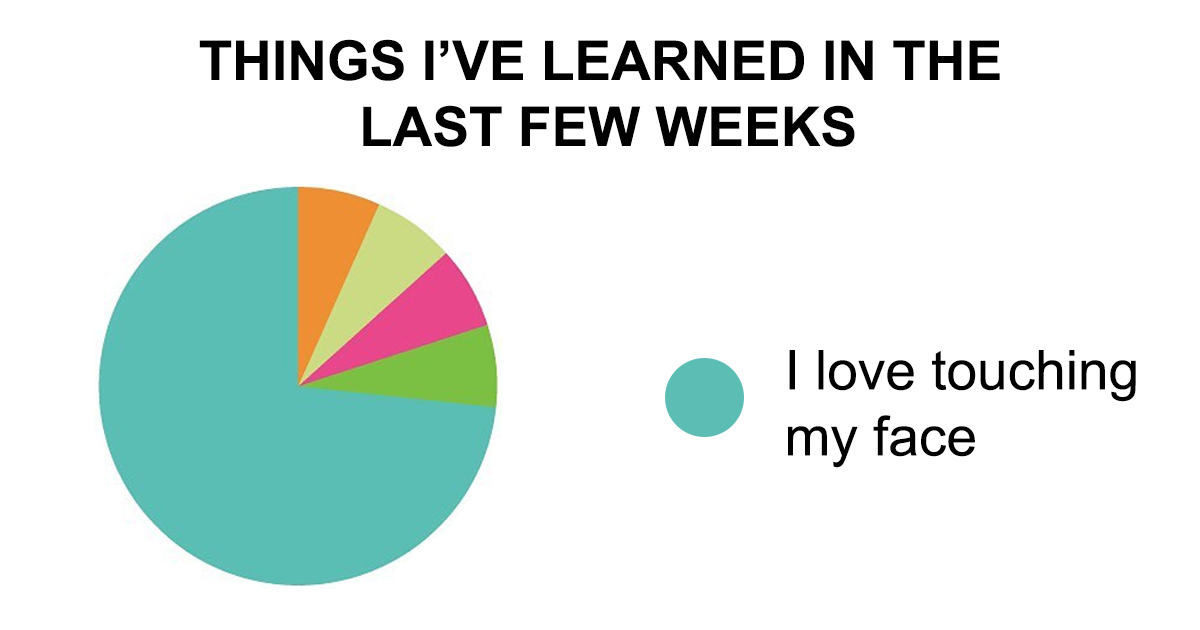 Guy Makes Honest And Funny Charts That Sum Up Our Lives And Here Are 62 Of The Best (New Pics)