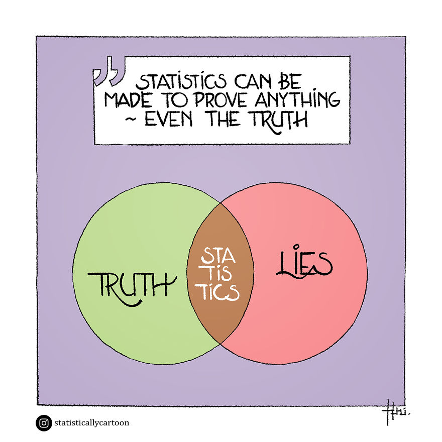 Statistically Insignificant