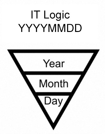 YearMonthDay-5f3fc71726e70.png